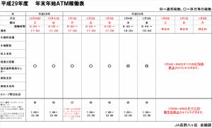 H29ATM稼働表